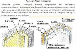 baie de încălzire Schema de shlakoblokov