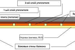 izolare si plafon de conducere se termina pe balcon