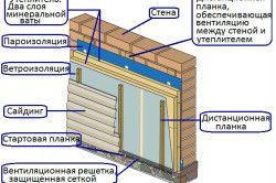 Schema de fixare siding pe balcon