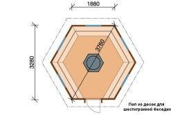 Schema de podea mandrinele hex de placi