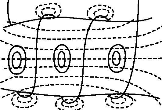 Ce este curenți turbionari?