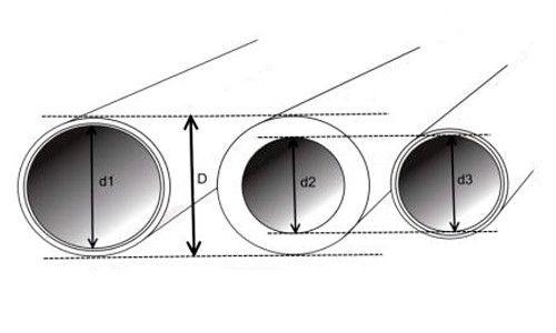 Diametrele conductelor