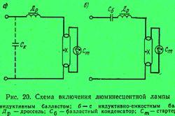 Avantaje și dezavantaje ale lămpilor fluorescente