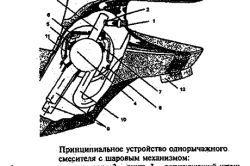 Использование устройства шарового крана