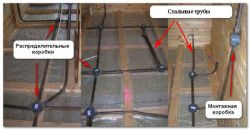 Cabluri în tuburi din oțel