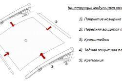 Как изготовить козырек из поликарбоната своими руками