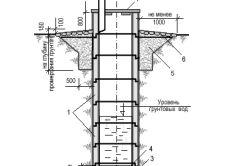 După cum se poate aranja haznaua de inele din beton?