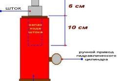 cric hidraulic Schema