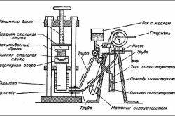 Diagrama de asamblare a unei prese hidraulice