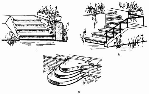 Cum de a ridica pe scări de beton în propria casă
