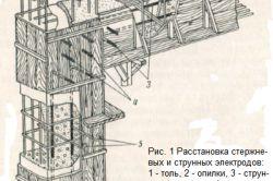 Cum se face un transformator de încălzire de beton?