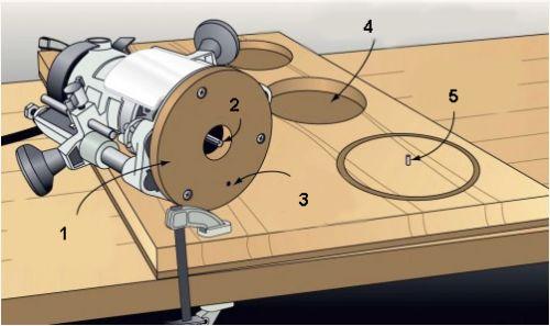 Cum de a rula un tăietor de frezare manuală pentru lemn