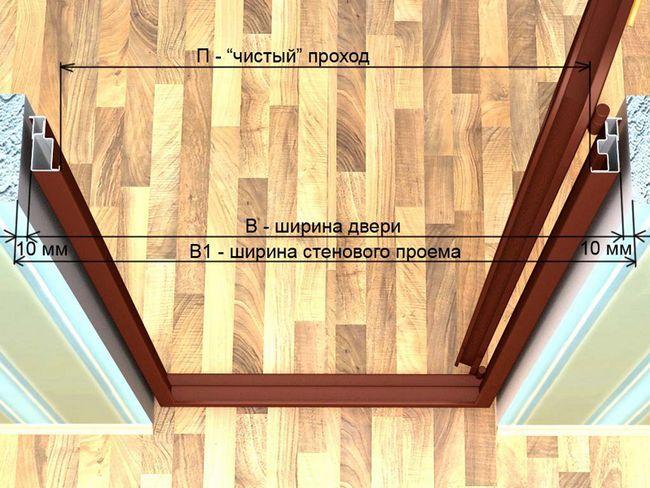Размеры проёма дверей