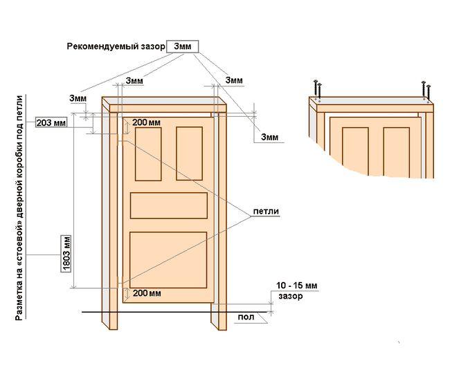 Схема монтажа дверных петель