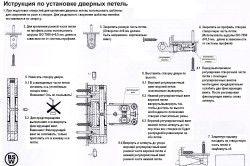 Инструкция по установке дверных петель