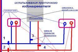 Cum se instalează încălzitorul de apă instantanee