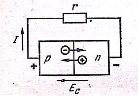 Cum energia radiantă în procesul de conversie a energiei electrice