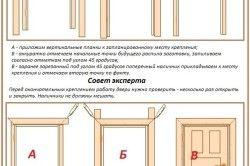Сборка и установка дверной коробки