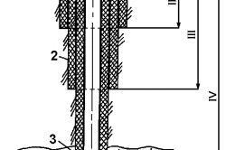 Как проводится крепление скважин?