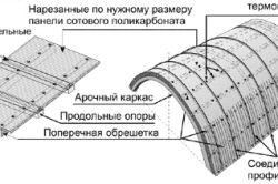 Как работать с поликарбонатом