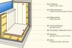 Как самому обшить балкон вагонкой