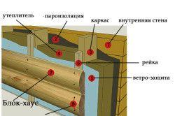 Scheme și recomandări cu privire la materialele de instalare