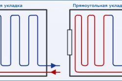 Cum se instalează o podea apă caldă