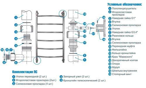 Cum de a selecta baie electrică prosop feroviar?
