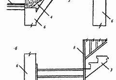 Cum de a alege un material pentru finisarea scărilor din beton?