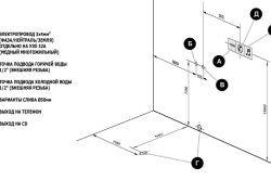 Cum de a efectua instalarea de dușuri în apartament?