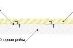 Schema de garnituri de fixare la klyaymer