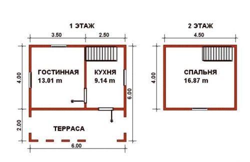 Какие материалы подходят для внутренней отделки веранды?