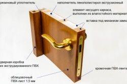 Разрез двери с утеплением пенополистеролом