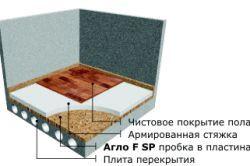 Ce izolație pus sub linoleum?