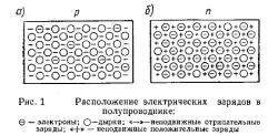Care sunt proprietățile de bază ale semiconductori?