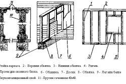 Baie de cadru cu mâinile sale - tehnologie pentru constructii