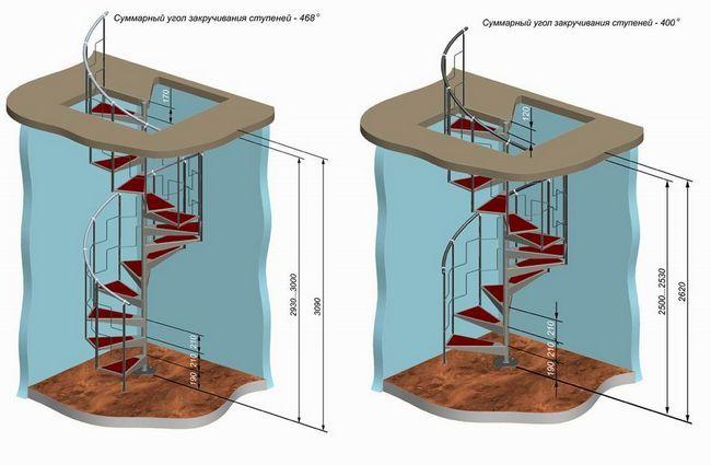 Design scară frumoasă în casa ta