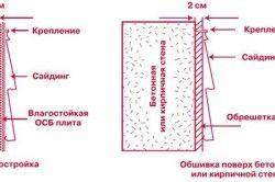 instalare siding Schema