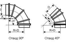 Монтаж прямой врезки в воздуховод