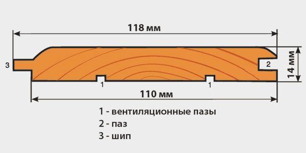 Căptușeală pentru mantale ca o opțiune de finisare a interiorului