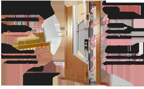 Конструкция двери мдф