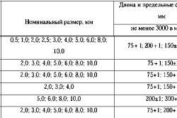 Caracteristicile de electrozi de tungsten