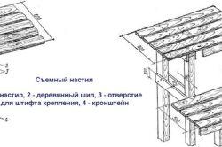 Construcție Lavochne cadru