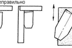 Unghi drept cutit ascutit pentru rindea și caracteristicile lucrărilor