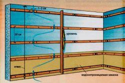 Процесс монтажа деревянной вагонки