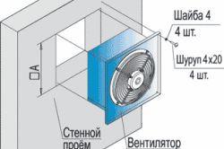 Руководство по монтажу осевых вентиляторов