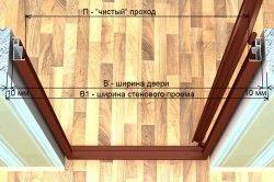 Замеры перед установкой межкомнатной двери
