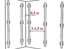 balize diagrama de instalare pentru aliniere