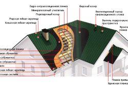 Zgură ca podea izolație universal și tavan în casă