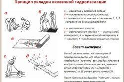 Structuri tehnologice captuseala cu garnituri hidraulice baie